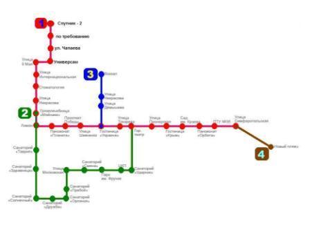 Карта-схема движения трамваев